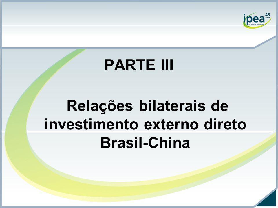 Relações bilaterais de investimento externo direto Brasil-China