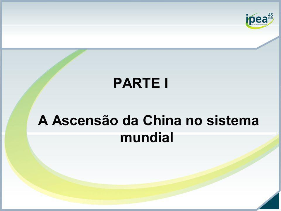 A Ascensão da China no sistema mundial