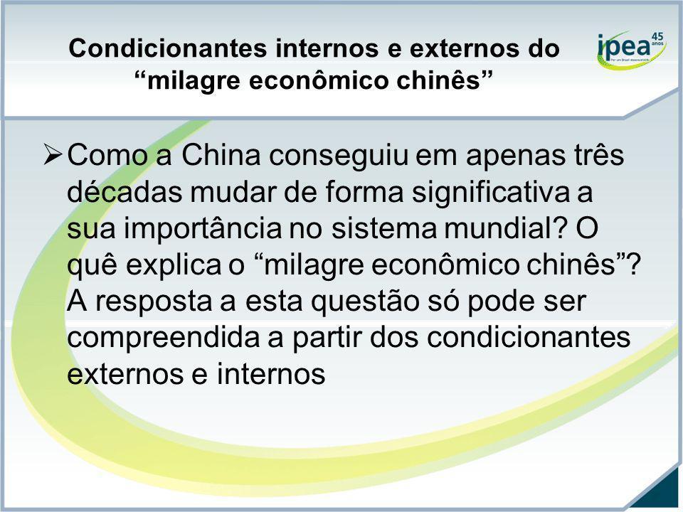 Condicionantes internos e externos do milagre econômico chinês