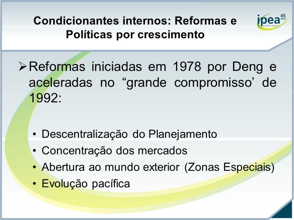 Condicionantes internos: Reformas e Políticas por crescimento