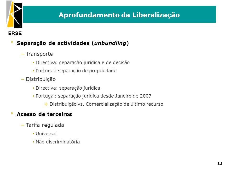 Aprofundamento da Liberalização