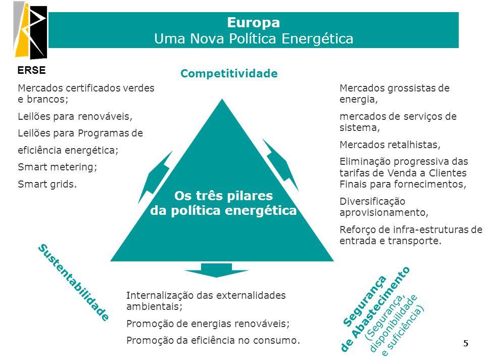 Europa Uma Nova Política Energética
