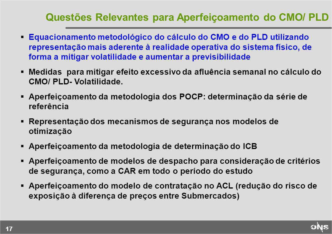 Questões Relevantes para Aperfeiçoamento do CMO/ PLD