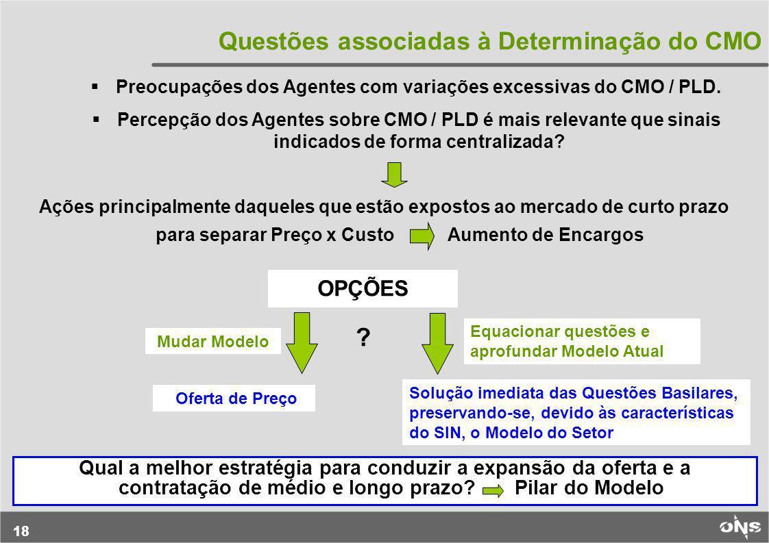 Preocupações dos Agentes com variações excessivas do CMO / PLD.