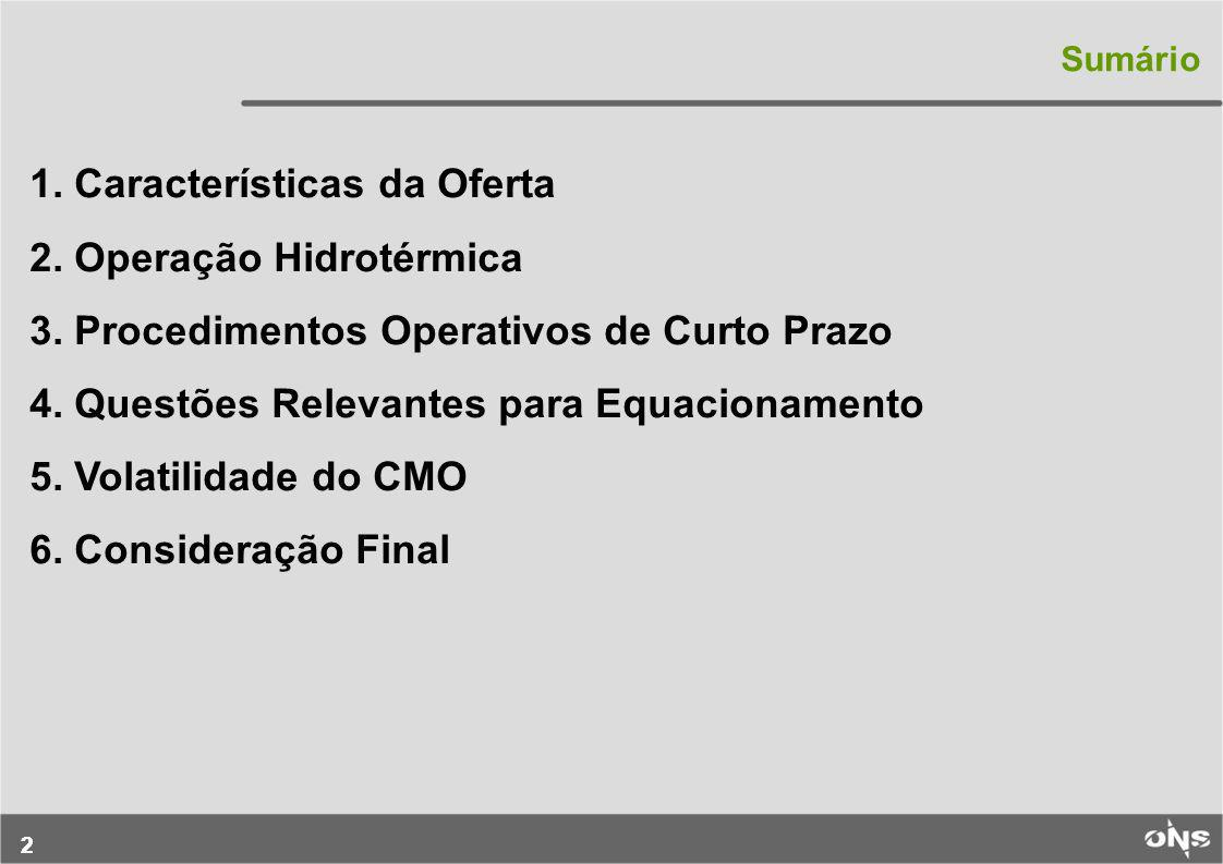 Características da Oferta Operação Hidrotérmica