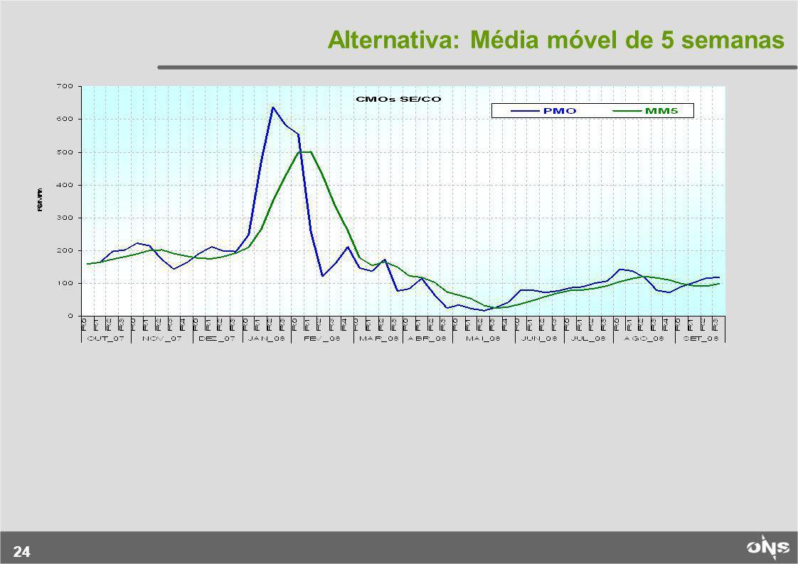 Alternativa: Média móvel de 5 semanas