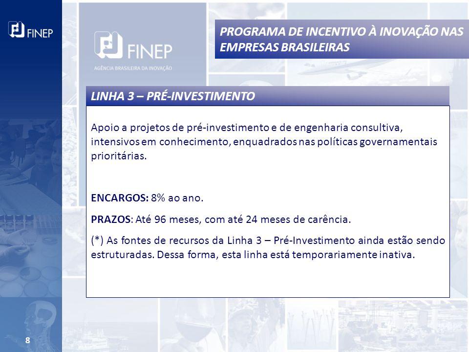 PROGRAMA DE INCENTIVO À INOVAÇÃO NAS EMPRESAS BRASILEIRAS