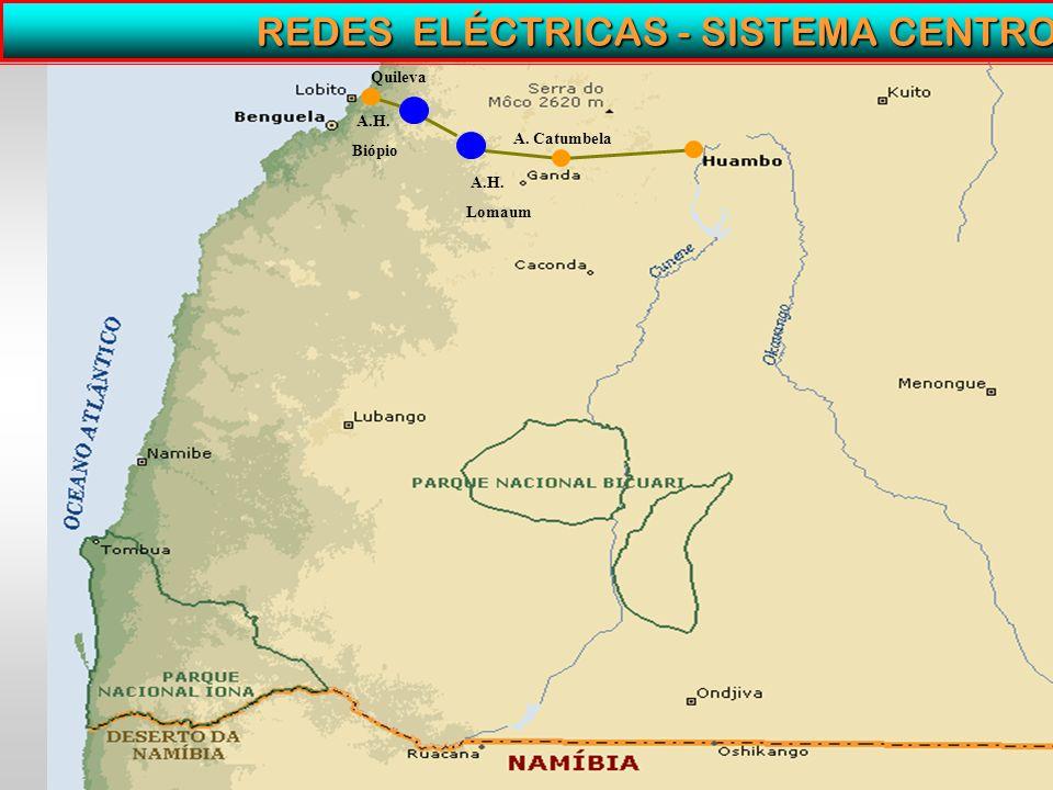 REDES ELÉCTRICAS - SISTEMA CENTRO