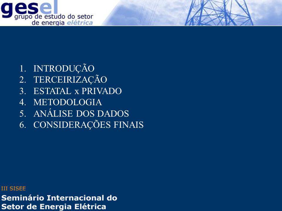 INTRODUÇÃO TERCEIRIZAÇÃO ESTATAL x PRIVADO METODOLOGIA ANÁLISE DOS DADOS CONSIDERAÇÕES FINAIS