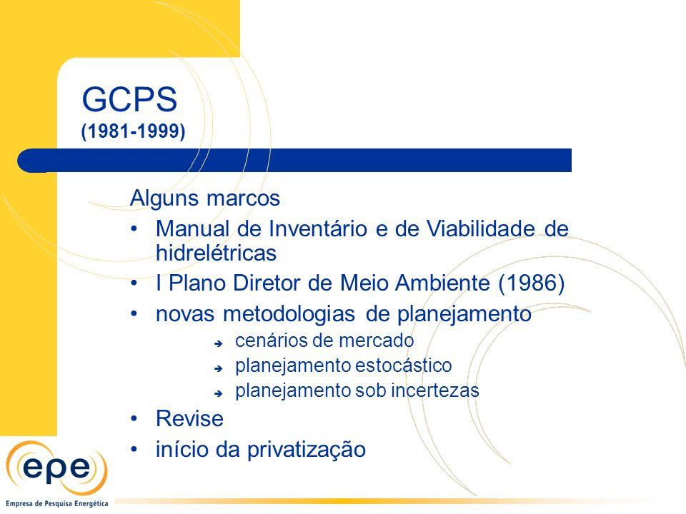 GCPS (1981-1999) Alguns marcos. Manual de Inventário e de Viabilidade de hidrelétricas. I Plano Diretor de Meio Ambiente (1986)