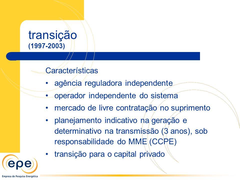 transição Características agência reguladora independente