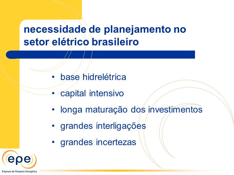 necessidade de planejamento no setor elétrico brasileiro