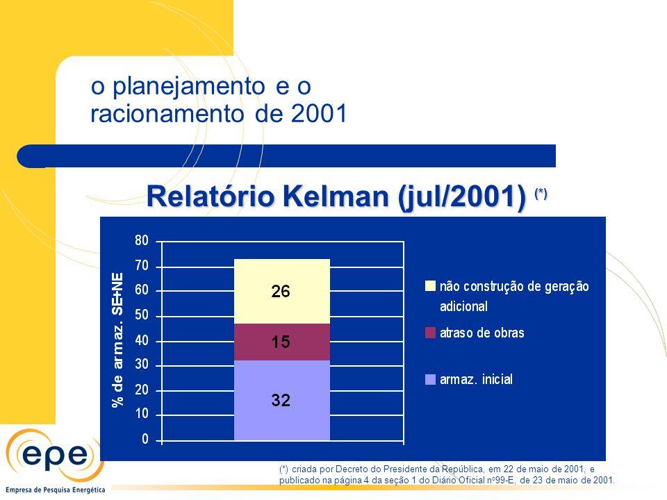 Relatório Kelman (jul/2001) (*)