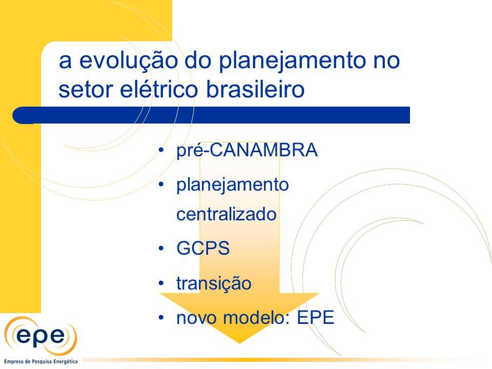 a evolução do planejamento no setor elétrico brasileiro