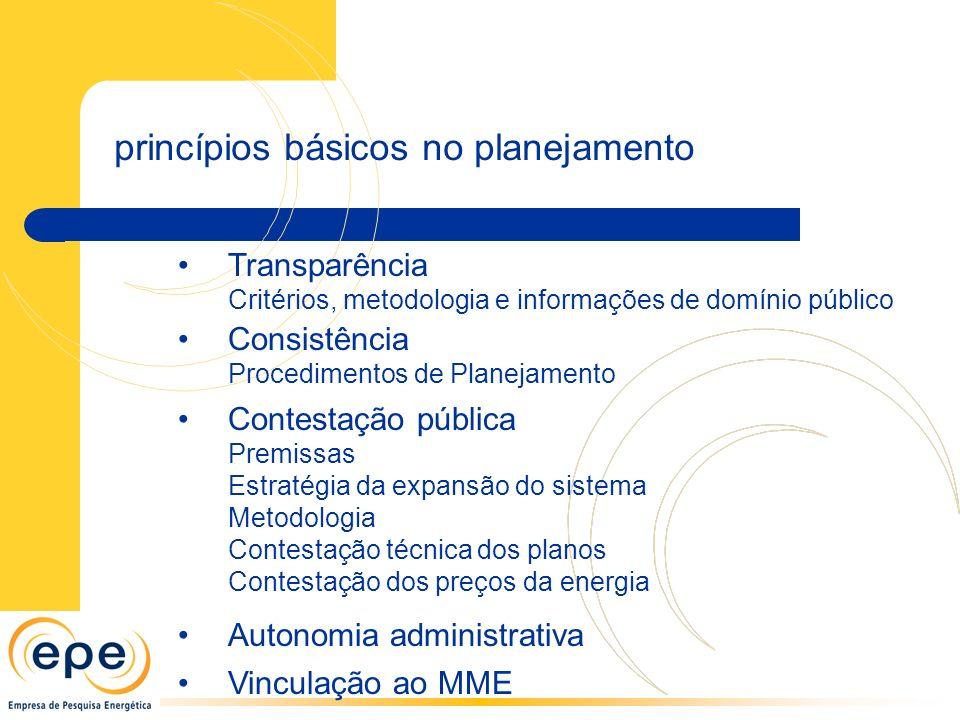 princípios básicos no planejamento