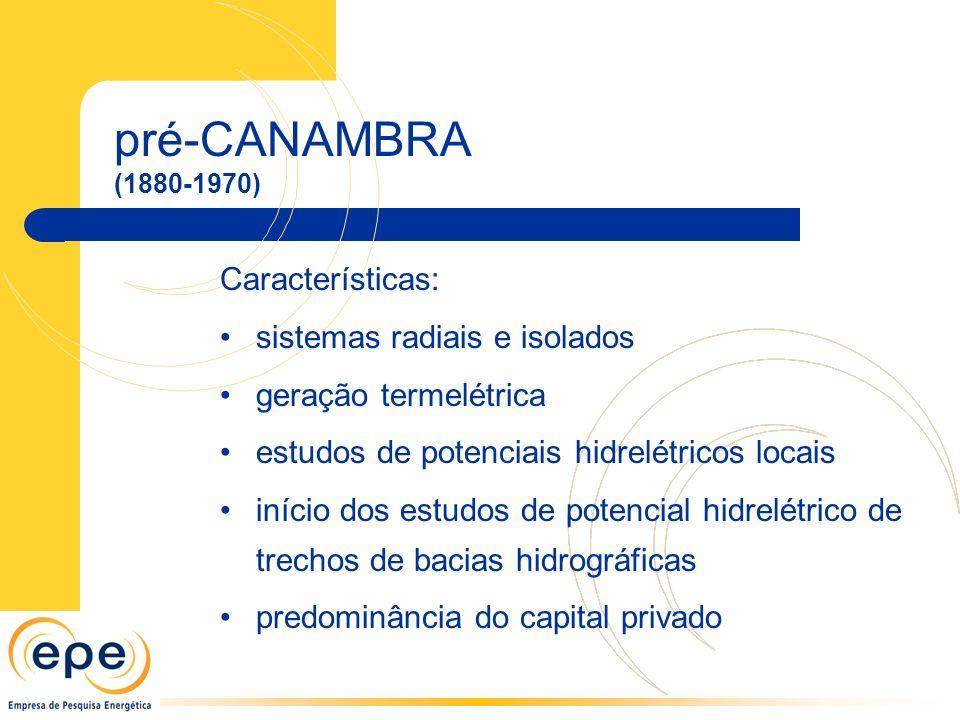 pré-CANAMBRA Características: sistemas radiais e isolados