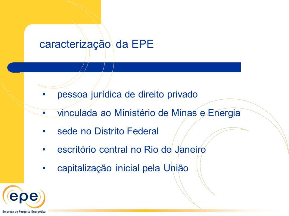 caracterização da EPE pessoa jurídica de direito privado