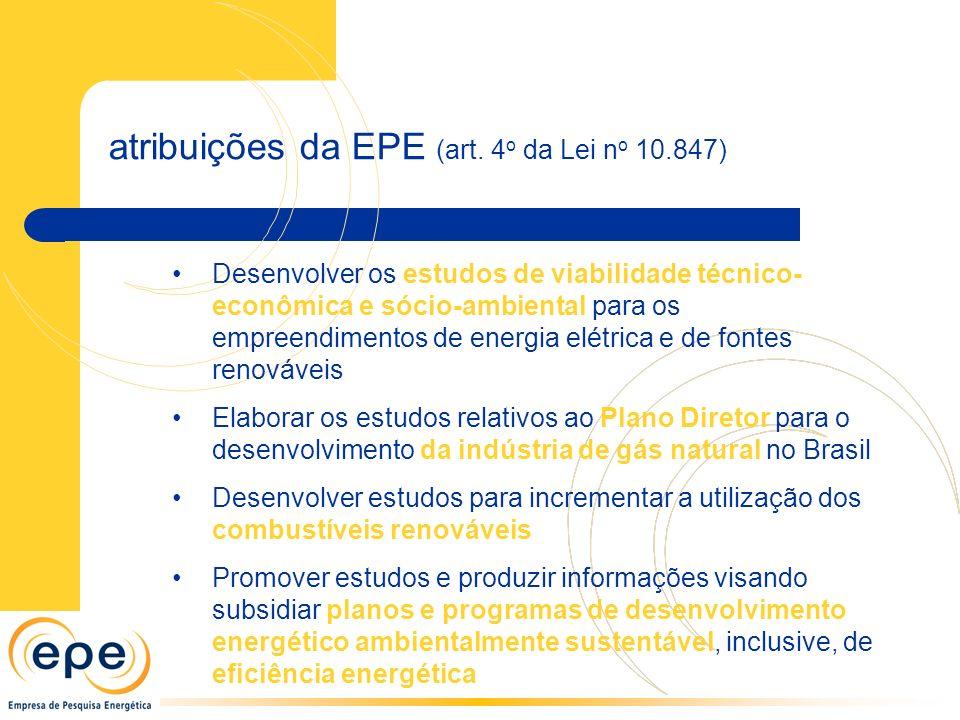 atribuições da EPE (art. 4o da Lei no 10.847)