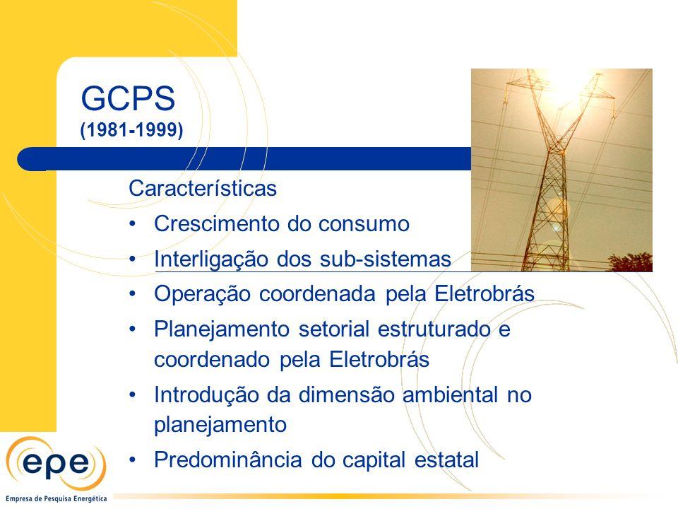 GCPS Características Crescimento do consumo