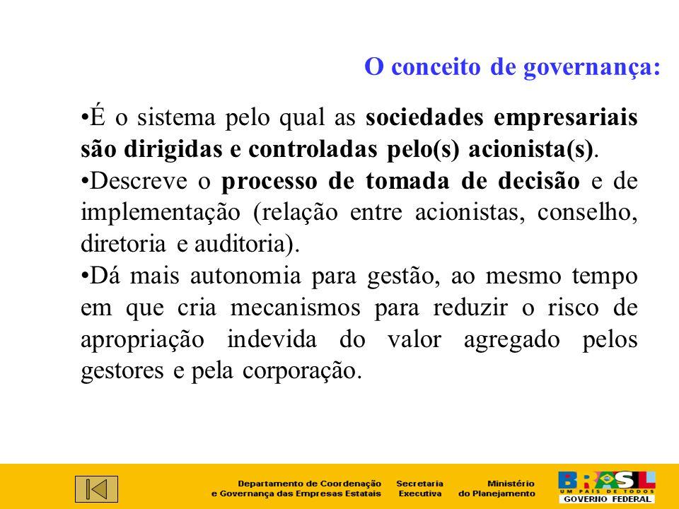 O conceito de governança: