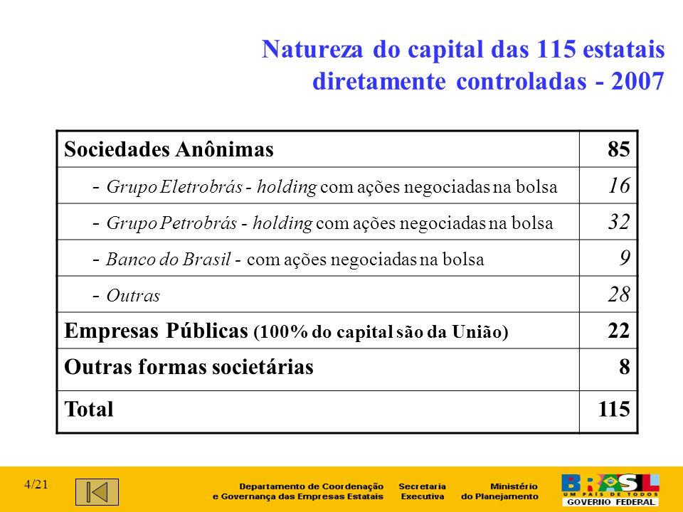 Natureza do capital das 115 estatais diretamente controladas - 2007