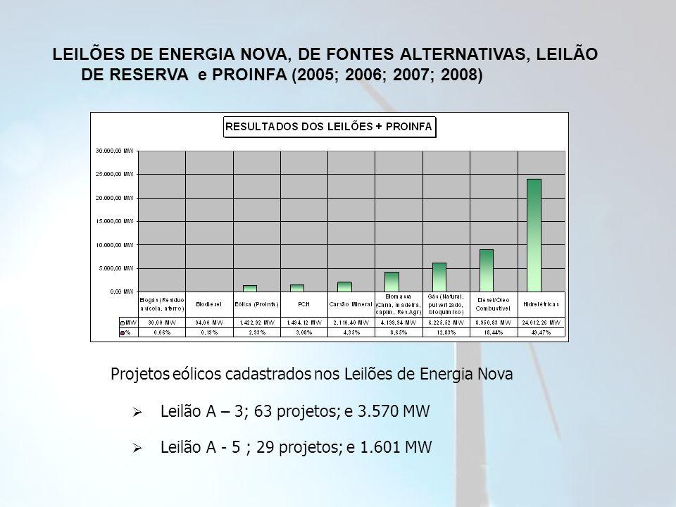 LEILÕES DE ENERGIA NOVA, DE FONTES ALTERNATIVAS, LEILÃO DE RESERVA e PROINFA (2005; 2006; 2007; 2008)