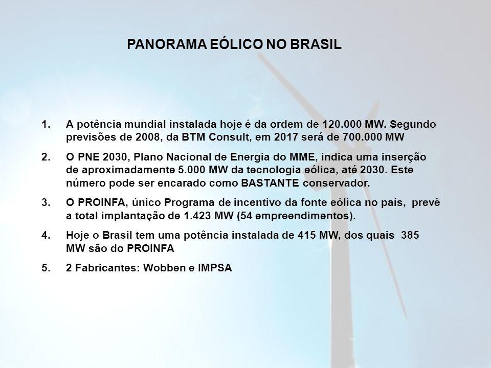 PANORAMA EÓLICO NO BRASIL