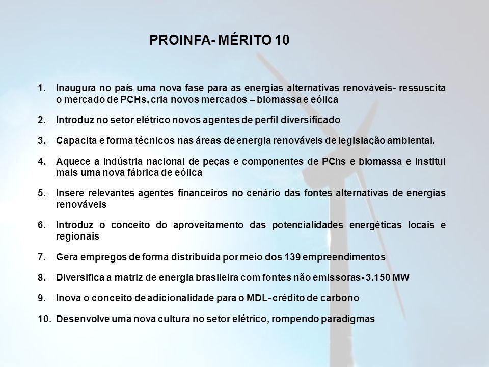 PROINFA- MÉRITO 10