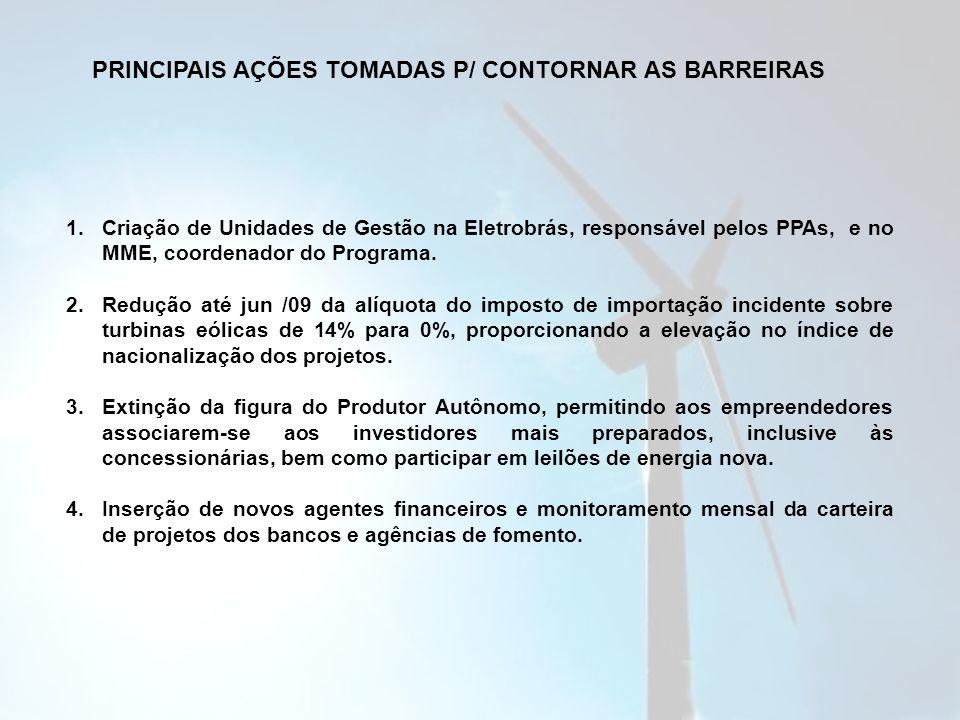 PRINCIPAIS AÇÕES TOMADAS P/ CONTORNAR AS BARREIRAS