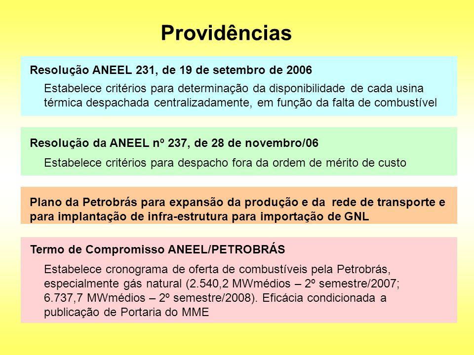 Providências Resolução ANEEL 231, de 19 de setembro de 2006
