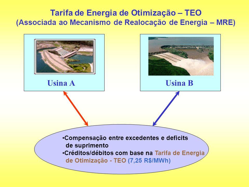 Tarifa de Energia de Otimização – TEO