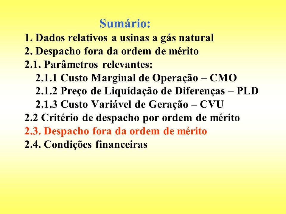 Sumário: 1. Dados relativos a usinas a gás natural 2