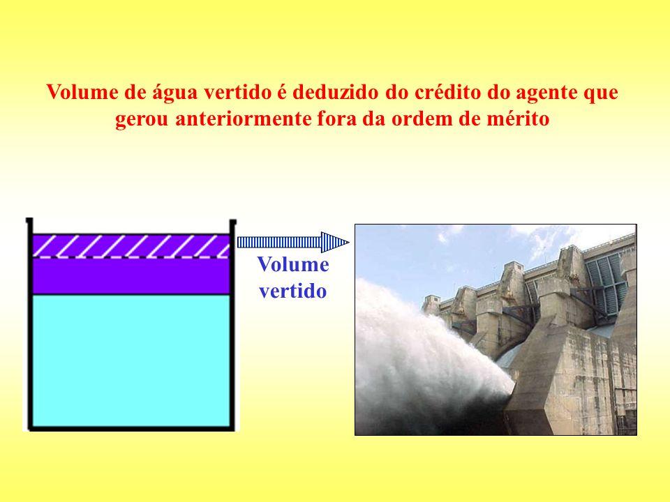 Volume de água vertido é deduzido do crédito do agente que gerou anteriormente fora da ordem de mérito