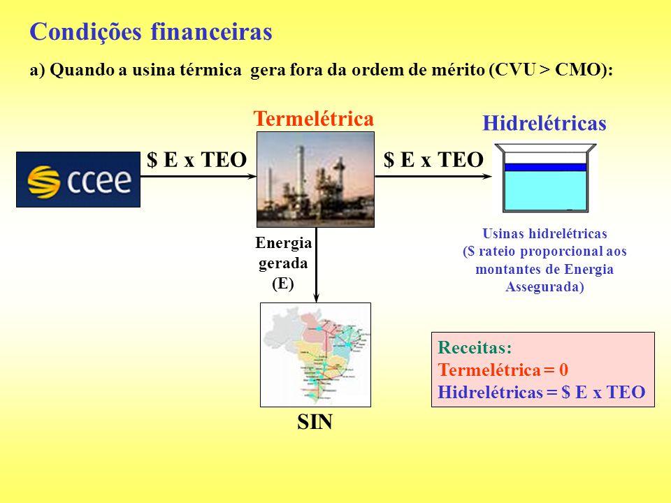 ($ rateio proporcional aos montantes de Energia Assegurada)