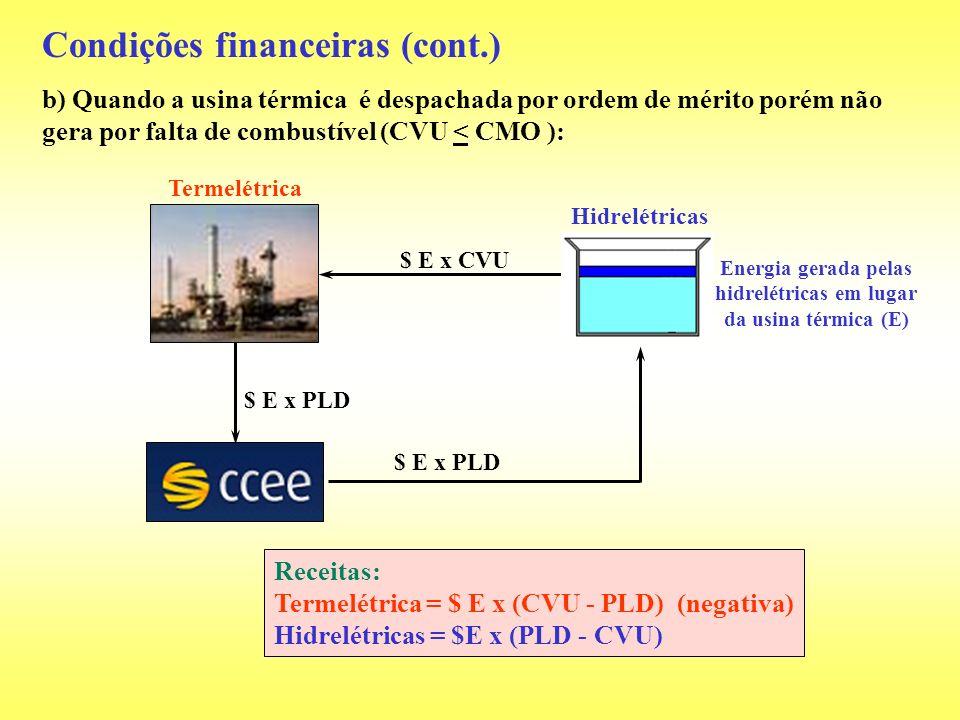 Energia gerada pelas hidrelétricas em lugar da usina térmica (E)