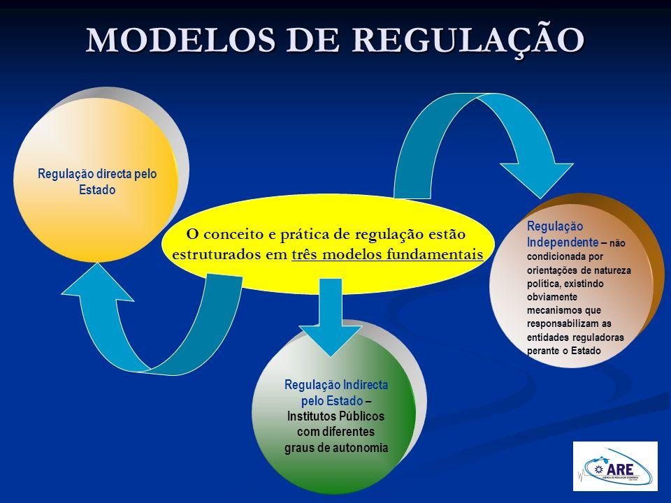 Regulação directa pelo Estado
