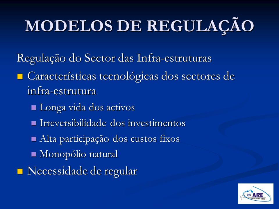 MODELOS DE REGULAÇÃO Regulação do Sector das Infra-estruturas