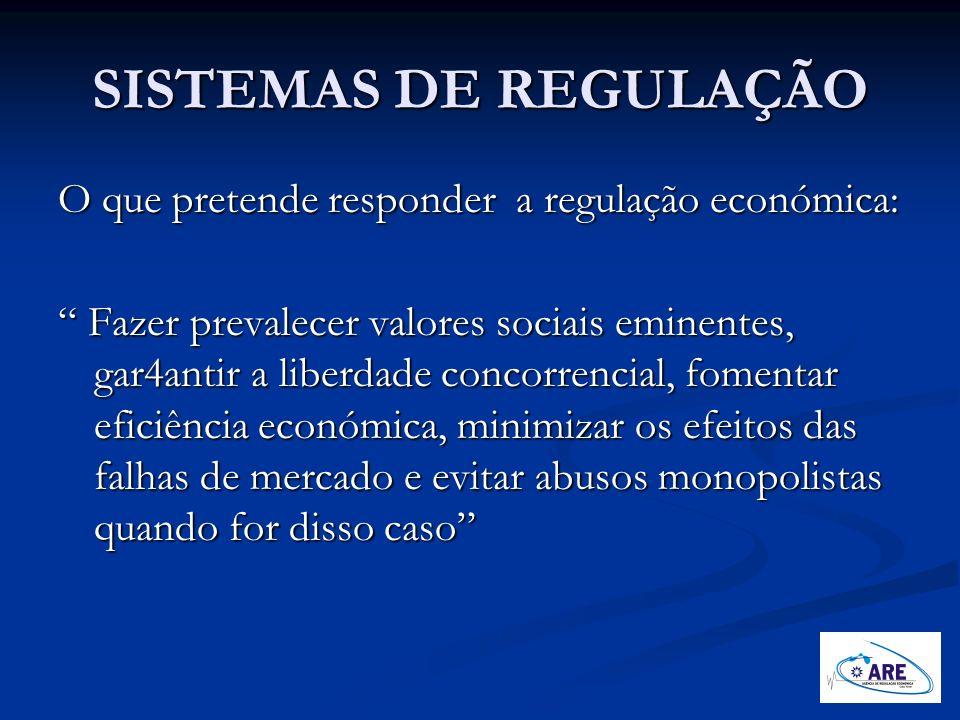 SISTEMAS DE REGULAÇÃO O que pretende responder a regulação económica: