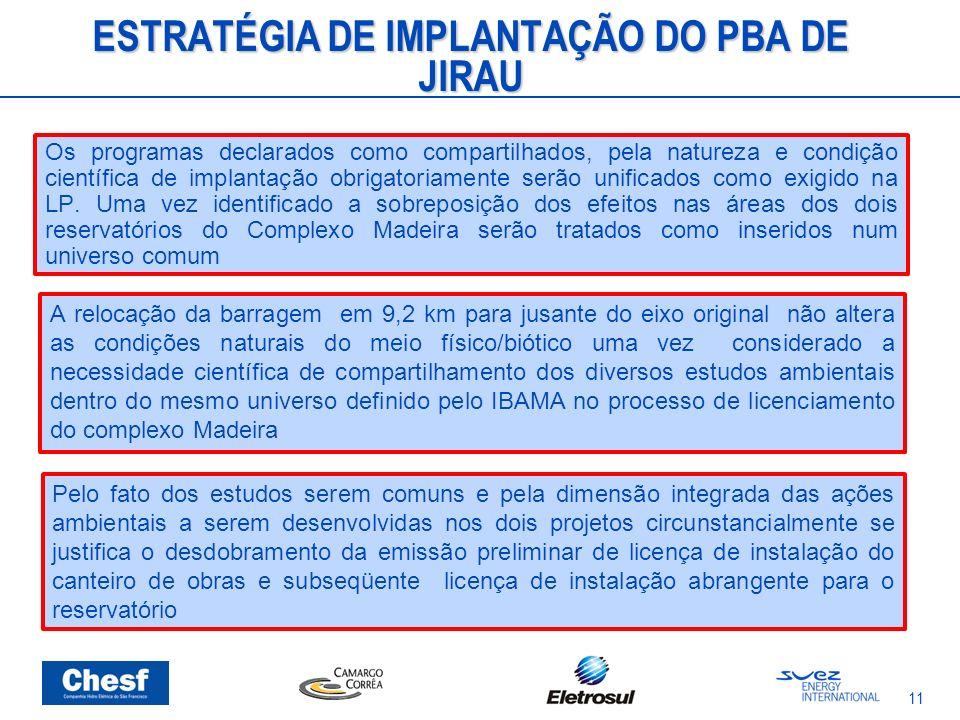 ESTRATÉGIA DE IMPLANTAÇÃO DO PBA DE JIRAU