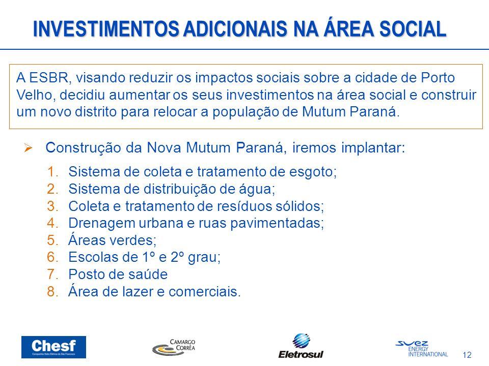 INVESTIMENTOS ADICIONAIS NA ÁREA SOCIAL