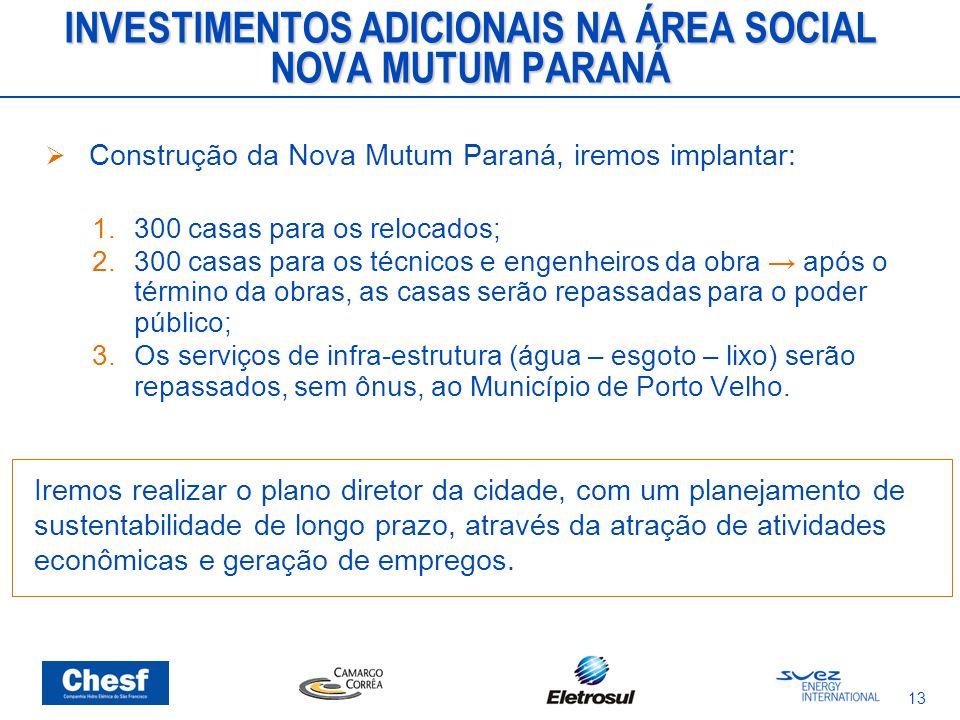 INVESTIMENTOS ADICIONAIS NA ÁREA SOCIAL NOVA MUTUM PARANÁ