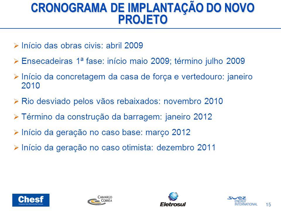 CRONOGRAMA DE IMPLANTAÇÃO DO NOVO PROJETO