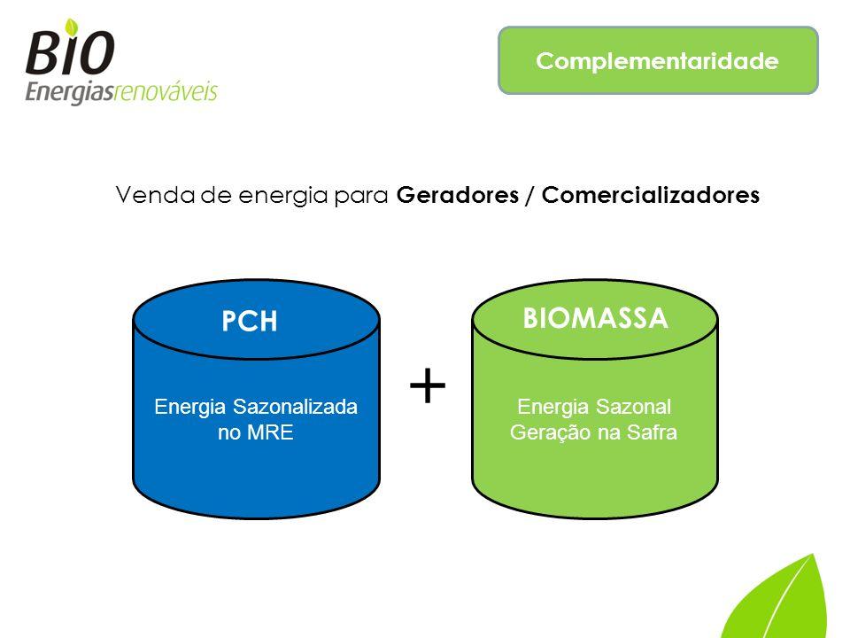 Energia Sazonalizada no MRE