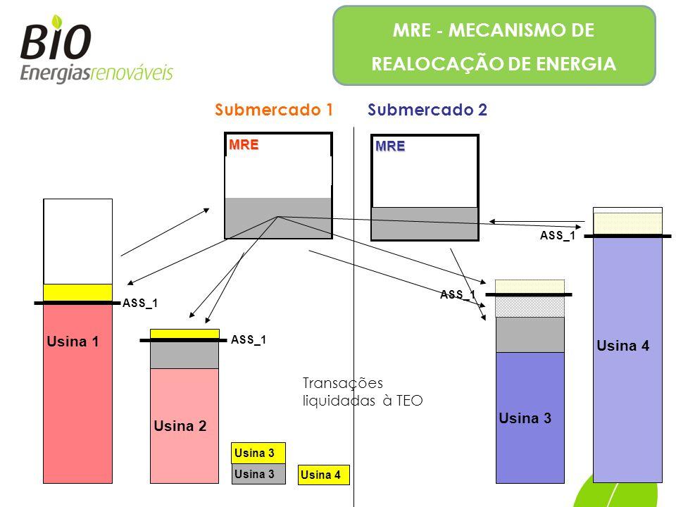 MRE - MECANISMO DE REALOCAÇÃO DE ENERGIA