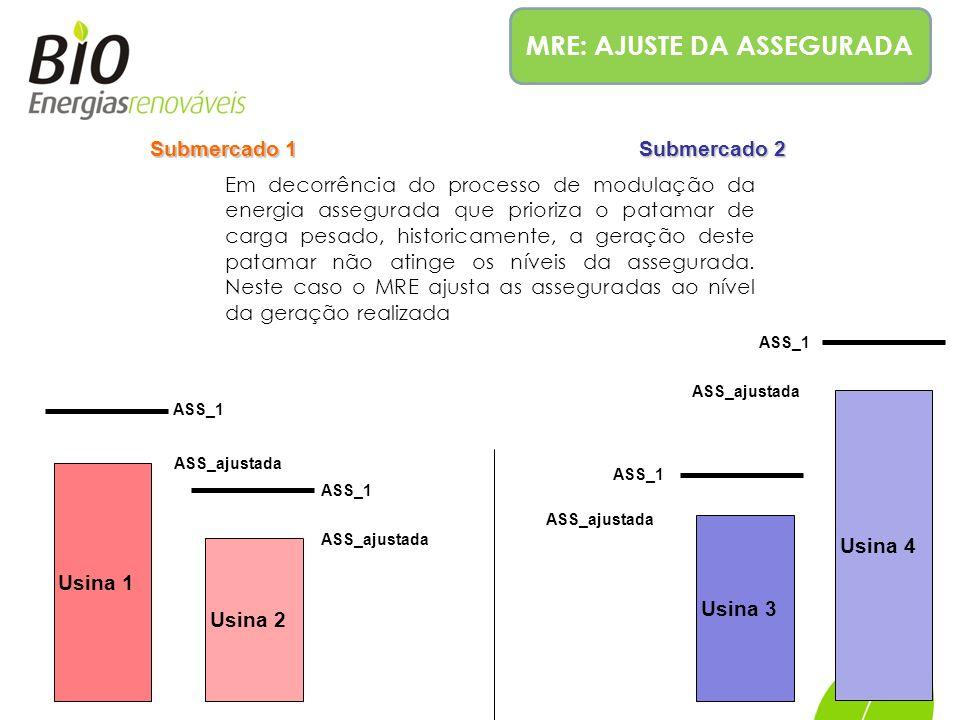 MRE: AJUSTE DA ASSEGURADA