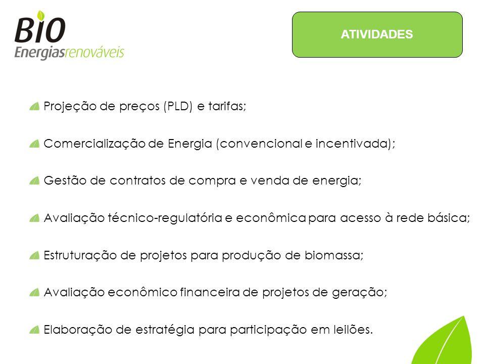 ATIVIDADES Projeção de preços (PLD) e tarifas; Comercialização de Energia (convencional e incentivada);