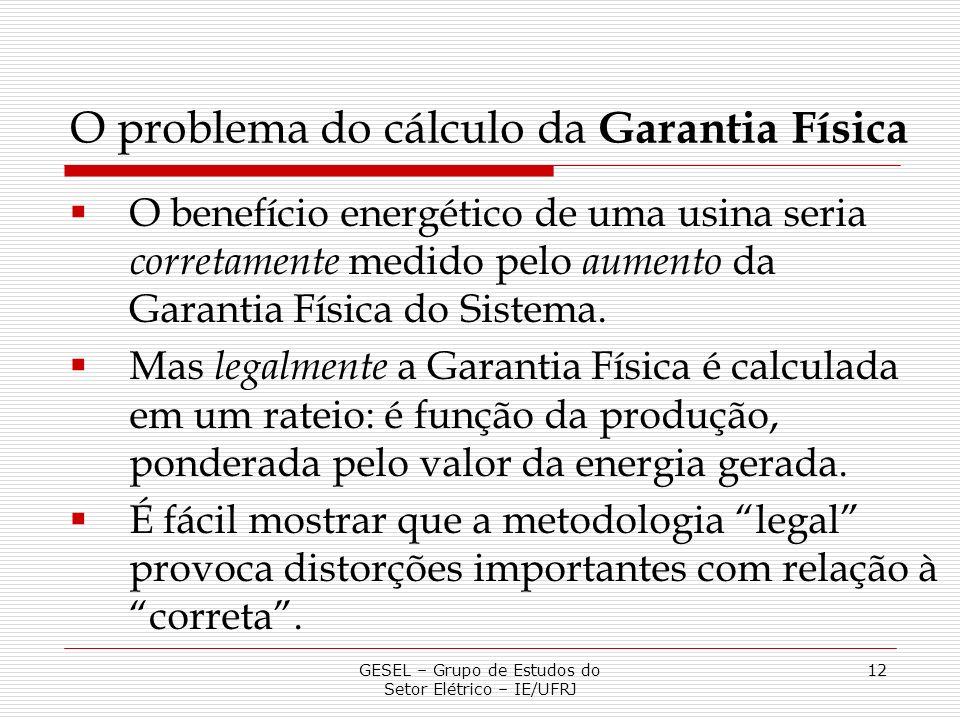 O problema do cálculo da Garantia Física