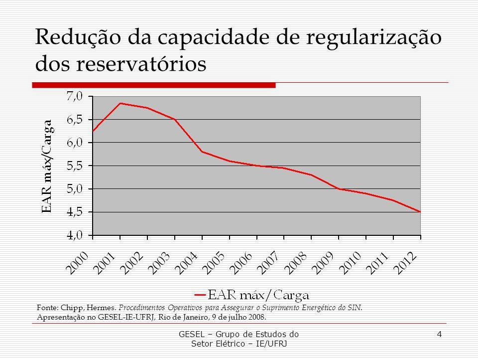 Redução da capacidade de regularização dos reservatórios
