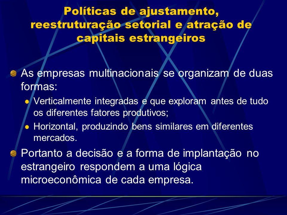 As empresas multinacionais se organizam de duas formas: