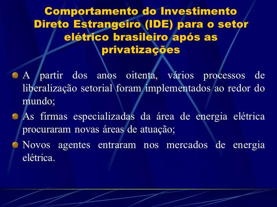 Comportamento do Investimento Direto Estrangeiro (IDE) para o setor elétrico brasileiro após as privatizações